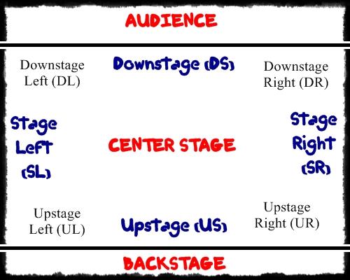 stagecraft1