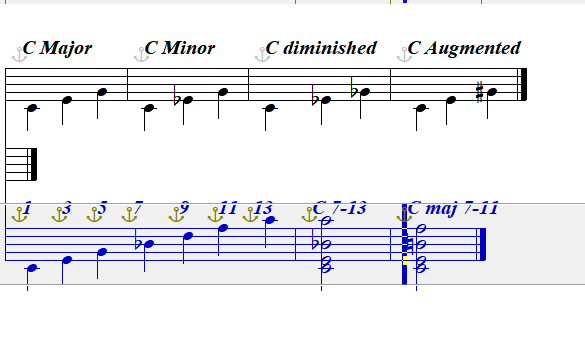 C Blues CHords